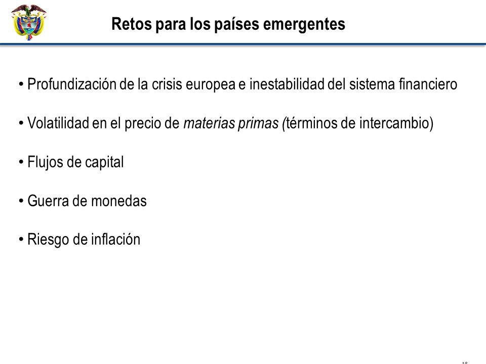 Retos para los países emergentes 16 Profundización de la crisis europea e inestabilidad del sistema financiero Volatilidad en el precio de materias primas ( términos de intercambio) Flujos de capital Guerra de monedas Riesgo de inflación
