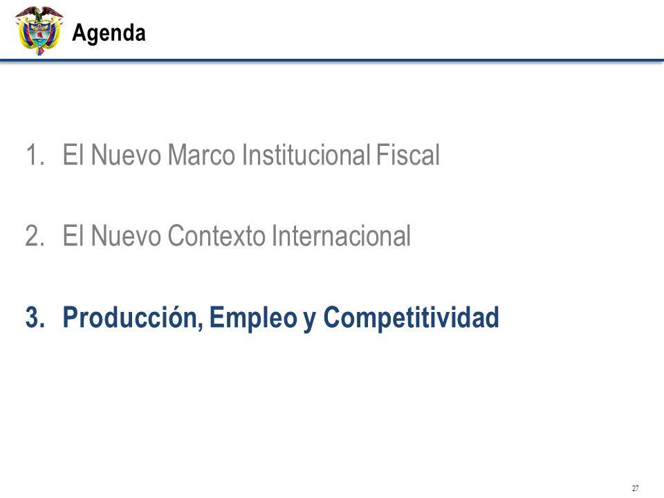 Agenda 1.El Nuevo Marco Institucional Fiscal 2.El Nuevo Contexto Internacional 3.Producción, Empleo y Competitividad 27