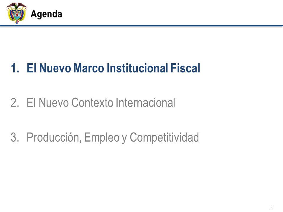 Agenda 1.El Nuevo Marco Institucional Fiscal 2.El Nuevo Contexto Internacional 3.Producción, Empleo y Competitividad 3