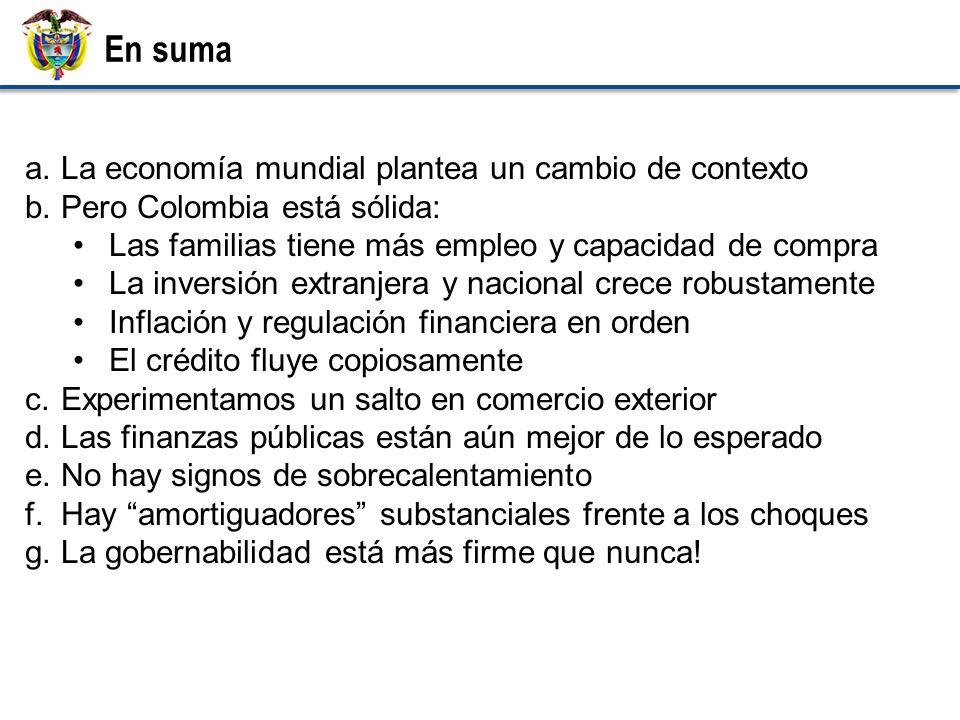 a.La economía mundial plantea un cambio de contexto b.Pero Colombia está sólida: Las familias tiene más empleo y capacidad de compra La inversión extr