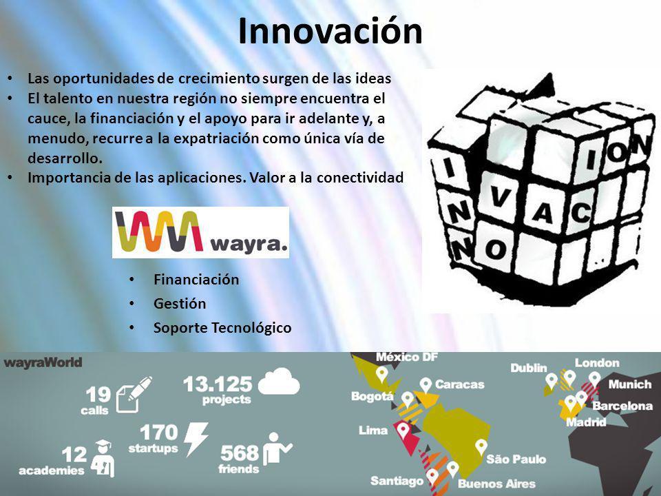 Financiación Gestión Soporte Tecnológico Innovación Las oportunidades de crecimiento surgen de las ideas El talento en nuestra región no siempre encue