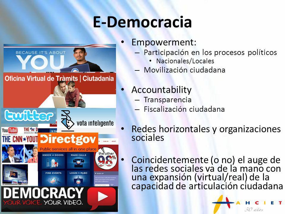 E-Democracia Empowerment: – Participación en los procesos políticos Nacionales/Locales – Movilización ciudadana Accountability – Transparencia – Fisca