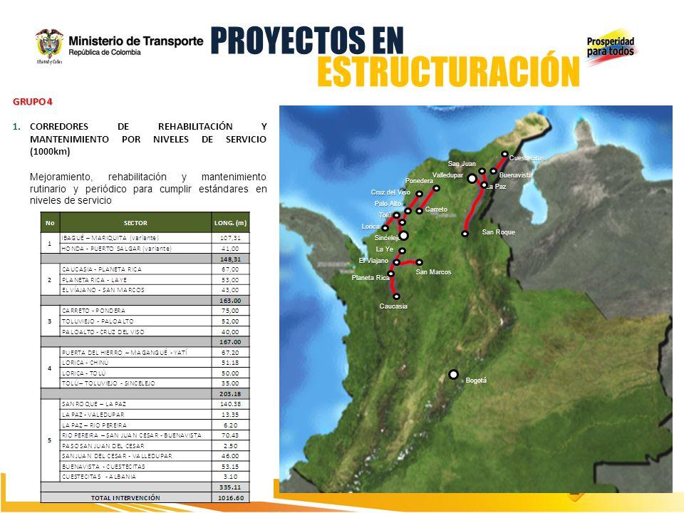 Bogotá Caucasia GRUPO 4 1.CORREDORES DE REHABILITACIÓN Y MANTENIMIENTO POR NIVELES DE SERVICIO (1000km) Mejoramiento, rehabilitación y mantenimiento r