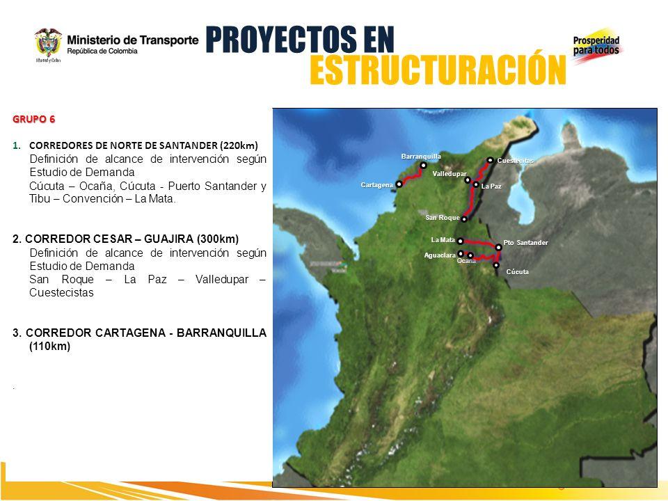 GRUPO 6 1.CORREDORES DE NORTE DE SANTANDER (220km) Definición de alcance de intervención según Estudio de Demanda Cúcuta – Ocaña, Cúcuta - Puerto Sant