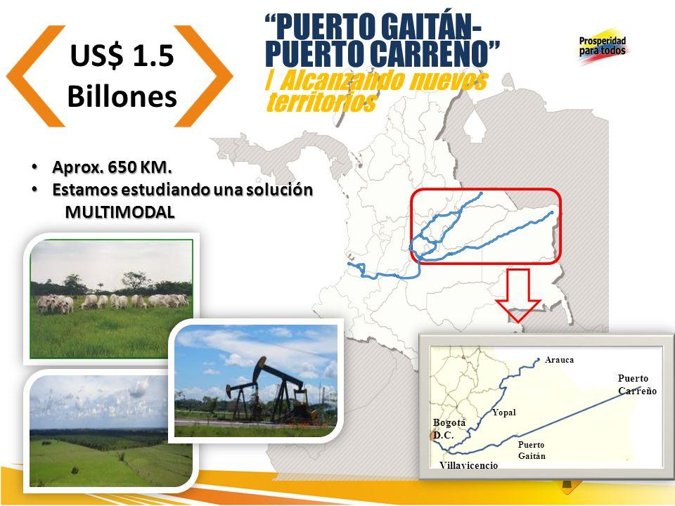 Inversión del cuatrienio $48,1 billones que generan 249.066 empleos directos Bogotá D.C. Villavicencio Puerto Carreño Puerto Gaitán Yopal Arauca PUERT