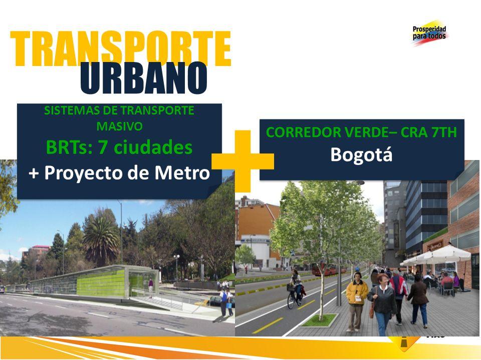 TRANSPORTE SISTEMAS DE TRANSPORTE MASIVO BRTs: 7 ciudades + Proyecto de Metro SISTEMAS DE TRANSPORTE MASIVO BRTs: 7 ciudades + Proyecto de Metro URBAN