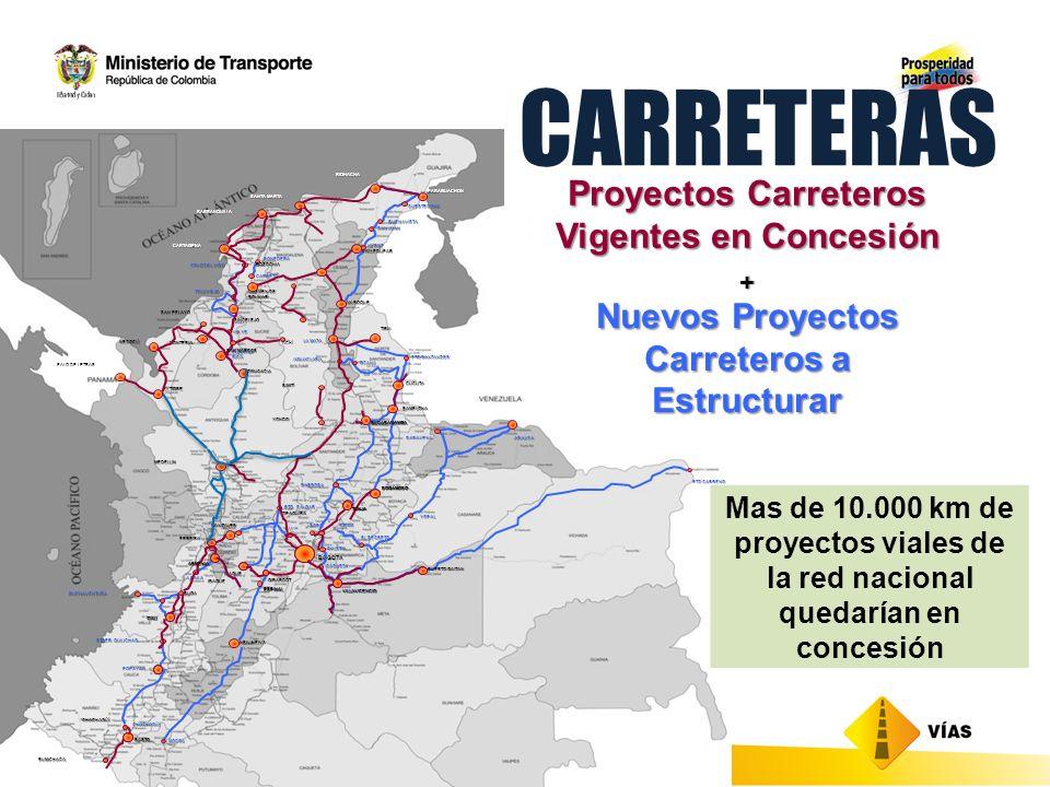 CARRETERAS + Mas de 10.000 km de proyectos viales de la red nacional quedarían en concesión Proyectos Carreteros Vigentes en Concesión Nuevos Proyecto