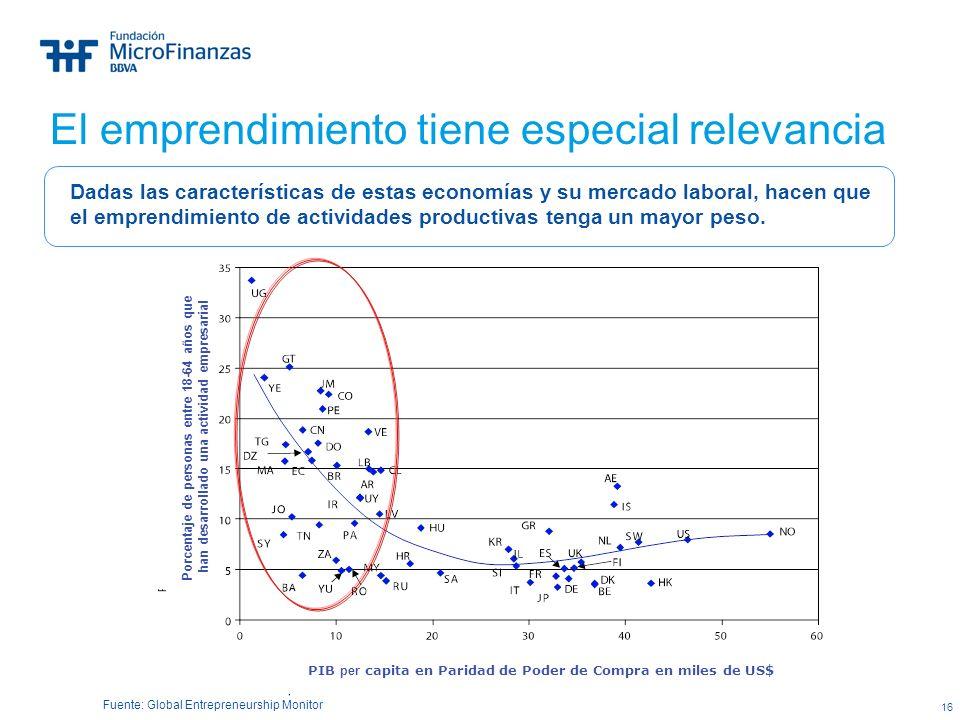 16 Dadas las características de estas economías y su mercado laboral, hacen que el emprendimiento de actividades productivas tenga un mayor peso. El e