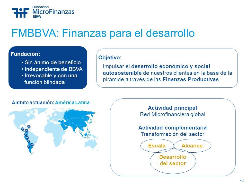 19 FMBBVA: Finanzas para el desarrollo Actividad: Ámbito actuación: América Latina América Latina Fundación: Sin ánimo de beneficio Independiente de B