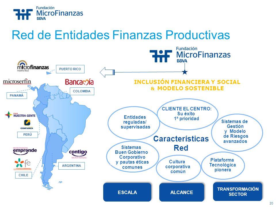 Red de Entidades Finanzas Productivas INCLUSIÓN FINANCIERA Y SOCIAL & MODELO SOSTENIBLE ESCALA ALCANCE TRANSFORMACIÓN SECTOR TRANSFORMACIÓN SECTOR Car