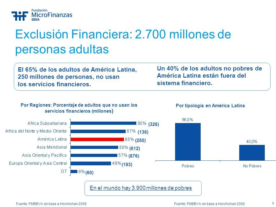6 Exclusión Financiera: 2.700 millones de personas adultas Por Regiones: Porcentaje de adultos que no usan los servicios financieros (millones ) Fuent