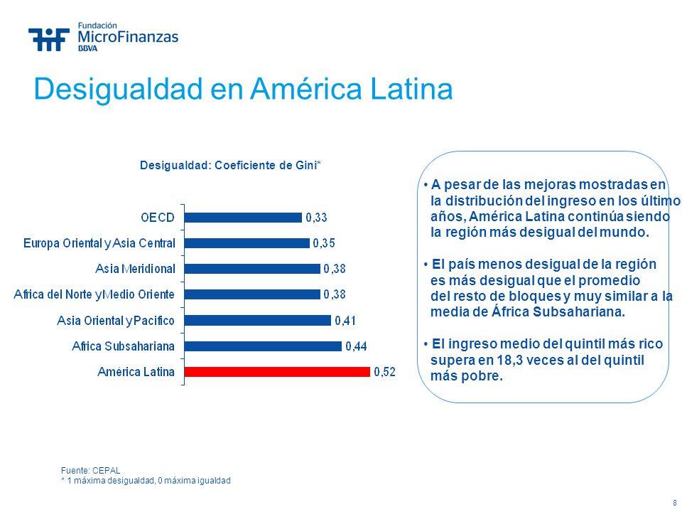 8 Desigualdad en América Latina Desigualdad: Coeficiente de Gini* Fuente: CEPAL * 1 máxima desigualdad, 0 máxima igualdad A pesar de las mejoras mostr