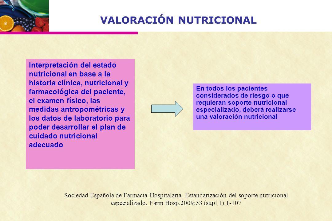 VALORACIÓN NUTRICIONAL Interpretación del estado nutricional en base a la historia clínica, nutricional y farmacológica del paciente, el examen físico