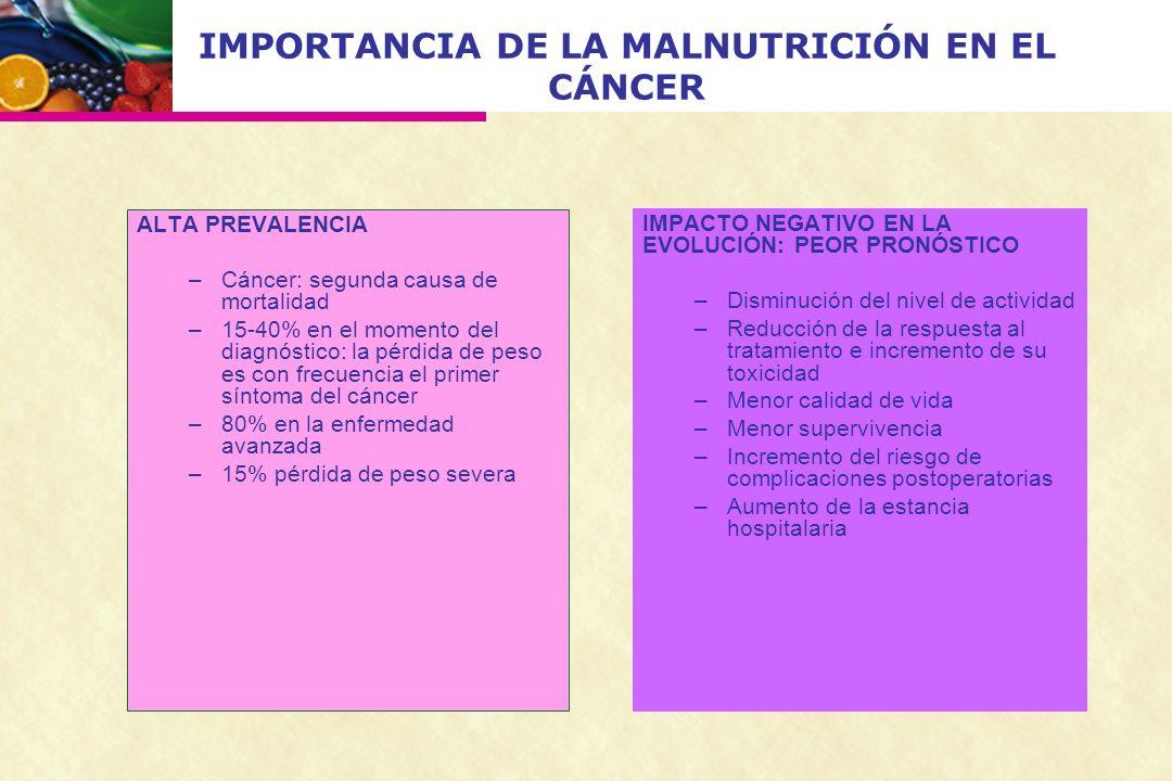 IMPORTANCIA DE LA MALNUTRICIÓN EN EL CÁNCER ALTA PREVALENCIA –Cáncer: segunda causa de mortalidad –15-40% en el momento del diagnóstico: la pérdida de