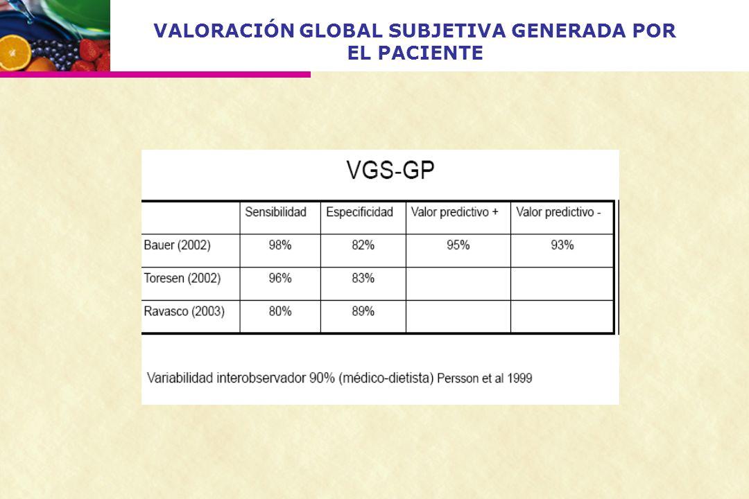 VALORACIÓN GLOBAL SUBJETIVA GENERADA POR EL PACIENTE