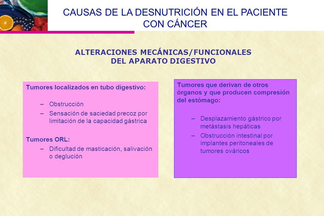 ALTERACIONES MECÁNICAS/FUNCIONALES DEL APARATO DIGESTIVO Tumores localizados en tubo digestivo: –Obstrucción –Sensación de saciedad precoz por limitac