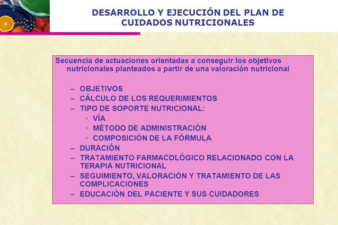 DESARROLLO Y EJECUCIÓN DEL PLAN DE CUIDADOS NUTRICIONALES Secuencia de actuaciones orientadas a conseguir los objetivos nutricionales planteados a par