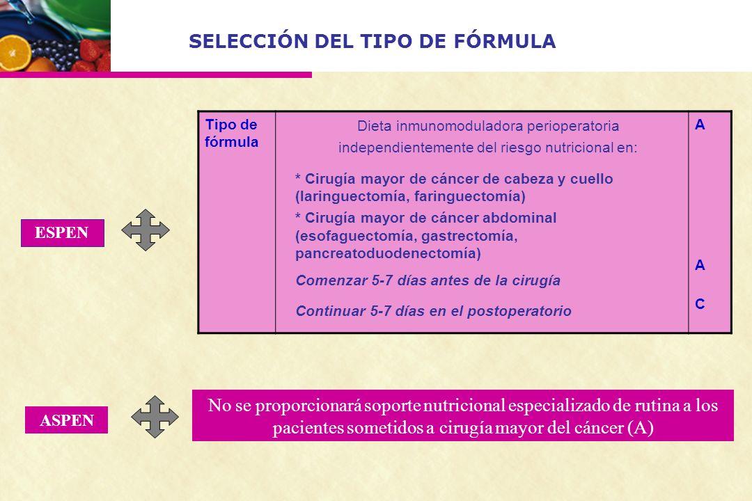SELECCIÓN DEL TIPO DE FÓRMULA Tipo de fórmula Dieta inmunomoduladora perioperatoria independientemente del riesgo nutricional en: * Cirugía mayor de c