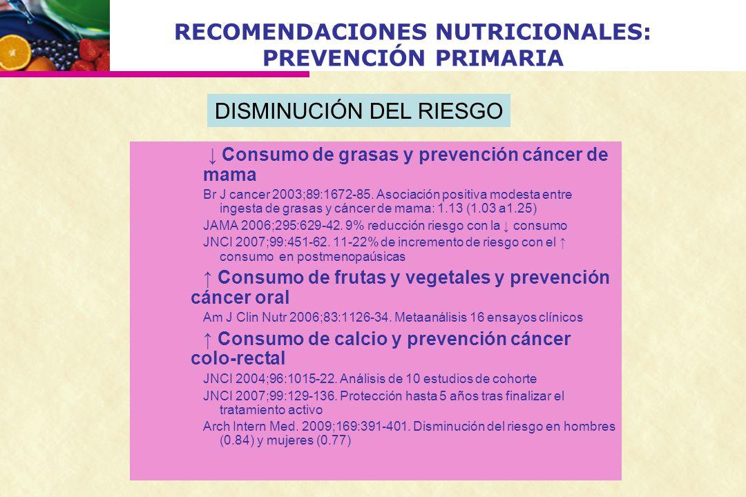 RECOMENDACIONES NUTRICIONALES: PREVENCIÓN PRIMARIA Consumo de grasas y prevención cáncer de mama Br J cancer 2003;89:1672-85. Asociación positiva mode
