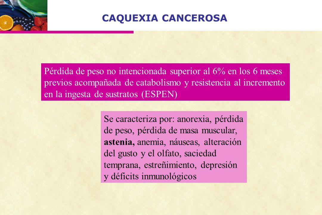 CAQUEXIA CANCEROSA Pérdida de peso no intencionada superior al 6% en los 6 meses previos acompañada de catabolismo y resistencia al incremento en la i