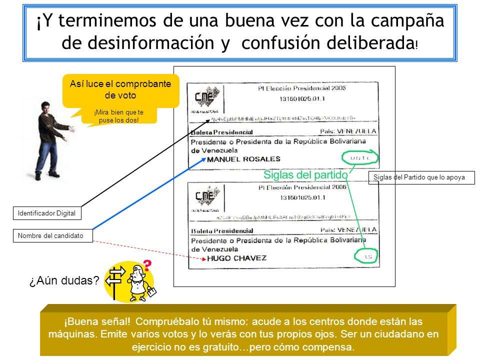 Identificador Digital Nombre del candidato Siglas del Partido que lo apoya ¡Y terminemos de una buena vez con la campaña de desinformación y confusión deliberada .