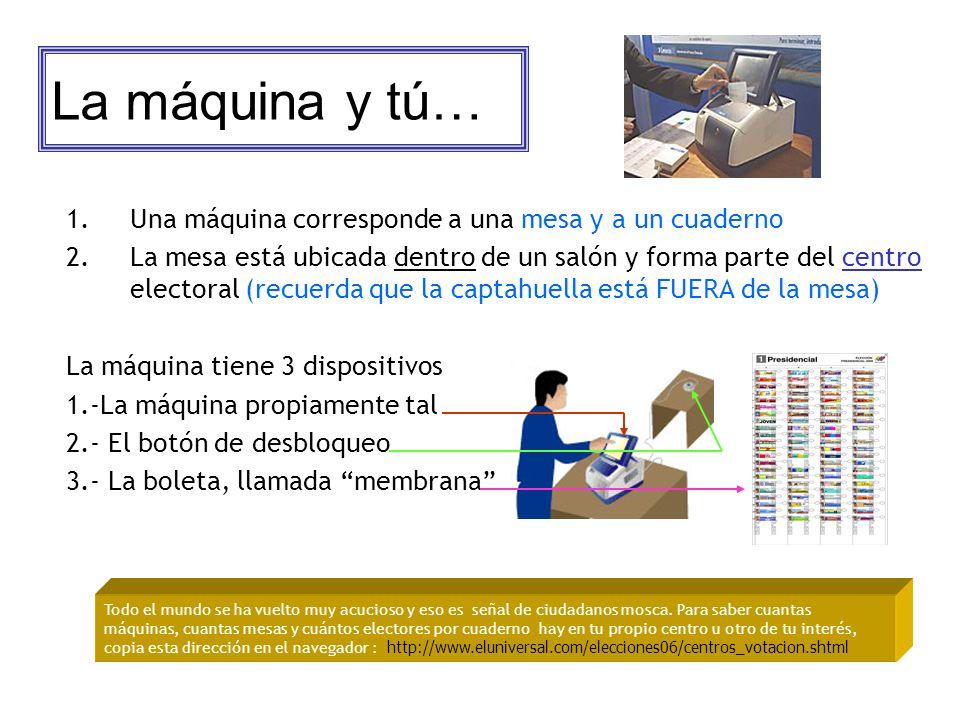La máquina y tú… 1.Una máquina corresponde a una mesa y a un cuaderno 2.La mesa está ubicada dentro de un salón y forma parte del centro electoral (re