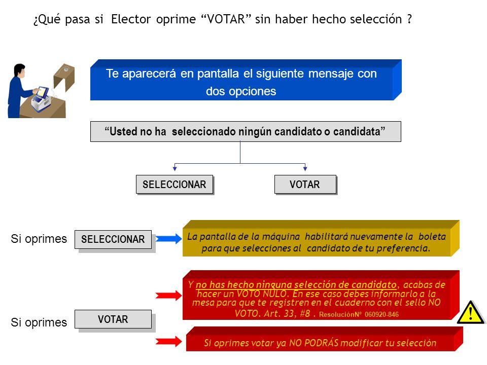 ¿Qué pasa si Elector oprime VOTAR sin haber hecho selección ? Te aparecerá en pantalla el siguiente mensaje con dos opciones Usted no ha seleccionado