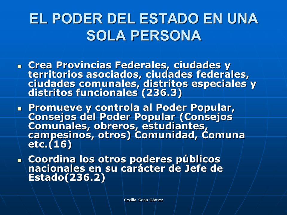 Cecilia Sosa Gómez EL PODER DEL ESTADO EN UNA SOLA PERSONA Crea Provincias Federales, ciudades y territorios asociados, ciudades federales, ciudades c