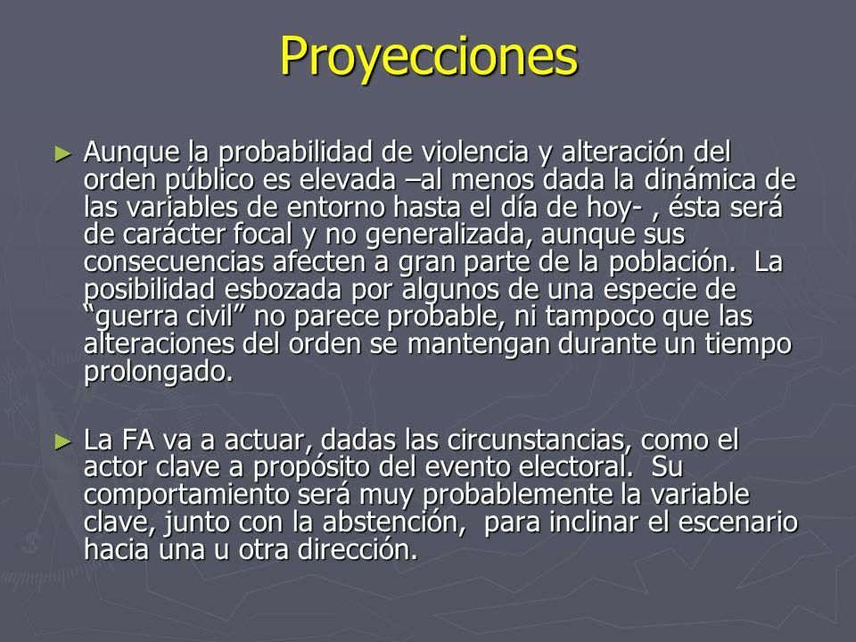 Proyecciones Aunque la probabilidad de violencia y alteración del orden público es elevada –al menos dada la dinámica de las variables de entorno hast