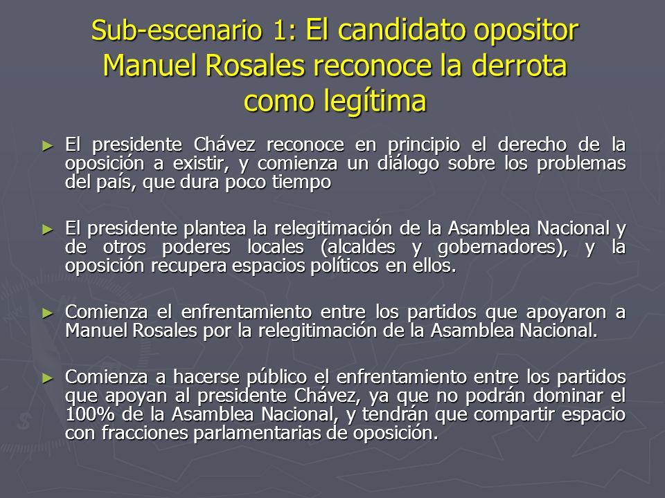 Sub-escenario 1: El candidato opositor Manuel Rosales reconoce la derrota como legítima El presidente Chávez reconoce en principio el derecho de la op