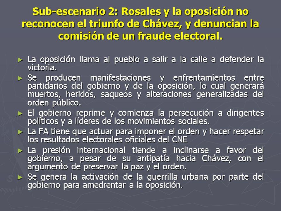 Sub-escenario 2: Rosales y la oposición no reconocen el triunfo de Chávez, y denuncian la comisión de un fraude electoral. La oposición llama al puebl