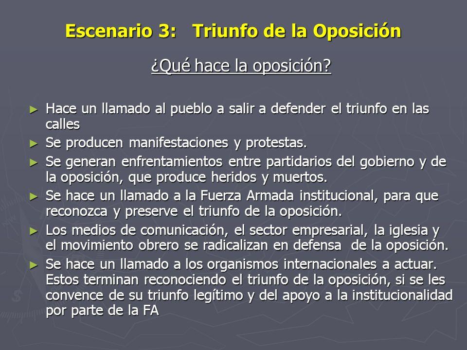 Escenario 3: Triunfo de la Oposición ¿Qué hace la oposición? Hace un llamado al pueblo a salir a defender el triunfo en las calles Hace un llamado al