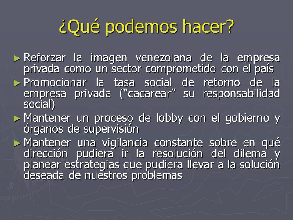 Reforzar la imagen venezolana de la empresa privada como un sector comprometido con el país Reforzar la imagen venezolana de la empresa privada como un sector comprometido con el país Promocionar la tasa social de retorno de la empresa privada (cacarear su responsabilidad social) Promocionar la tasa social de retorno de la empresa privada (cacarear su responsabilidad social) Mantener un proceso de lobby con el gobierno y órganos de supervisión Mantener un proceso de lobby con el gobierno y órganos de supervisión Mantener una vigilancia constante sobre en qué dirección pudiera ir la resolución del dilema y planear estrategias que pudiera llevar a la solución deseada de nuestros problemas Mantener una vigilancia constante sobre en qué dirección pudiera ir la resolución del dilema y planear estrategias que pudiera llevar a la solución deseada de nuestros problemas