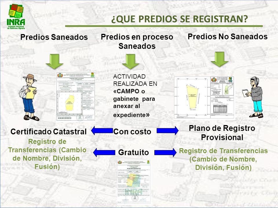 El Registro es obligatorio para cualquier transferencia (cambio de nombre, división, fusión y cambio de atributos del propietario) de propiedad rural