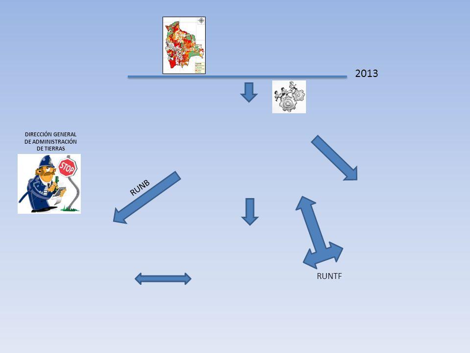 MANTENIMIENTO Se denomina mantenimiento catastral al conjunto de actuaciones dirigidas a la incorporación de los bienes inmuebles en el Catastro, así como a la alteración de sus características a través de determinados procedimientos, mutación del predio.