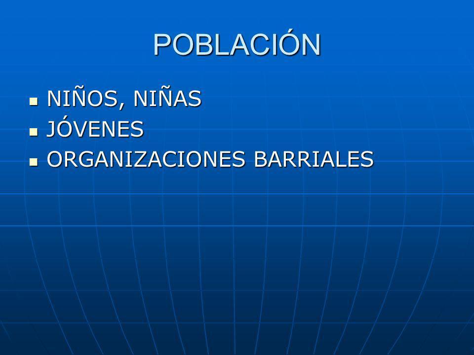 POBLACIÓN NIÑOS, NIÑAS NIÑOS, NIÑAS JÓVENES JÓVENES ORGANIZACIONES BARRIALES ORGANIZACIONES BARRIALES