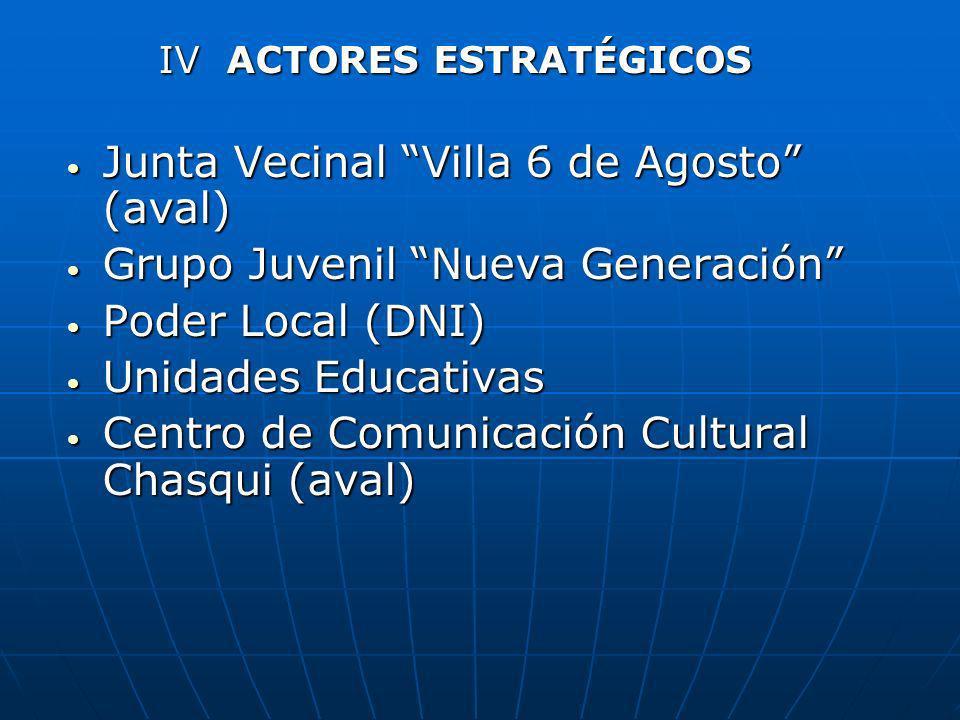 IV ACTORES ESTRATÉGICOS IV ACTORES ESTRATÉGICOS Junta Vecinal Villa 6 de Agosto (aval) Junta Vecinal Villa 6 de Agosto (aval) Grupo Juvenil Nueva Gene