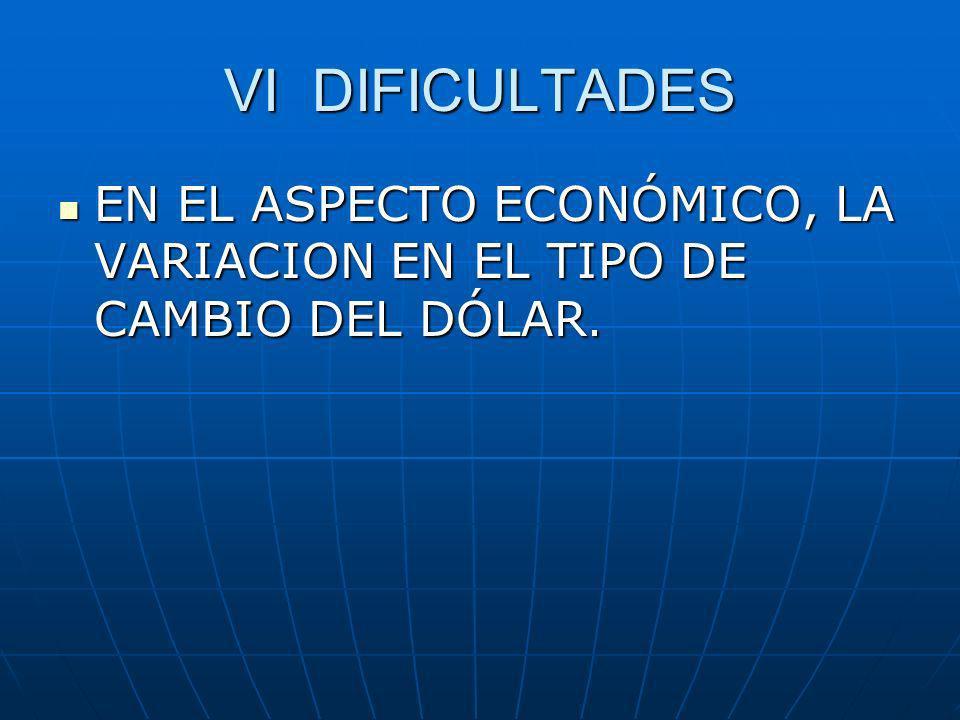 VI DIFICULTADES EN EL ASPECTO ECONÓMICO, LA VARIACION EN EL TIPO DE CAMBIO DEL DÓLAR.