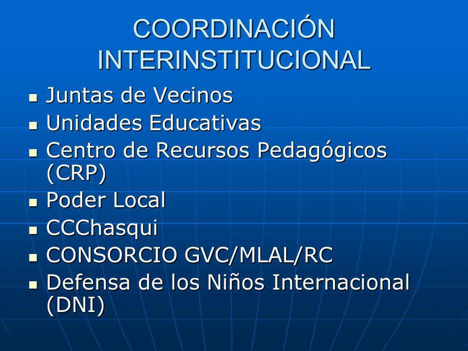 COORDINACIÓN INTERINSTITUCIONAL Juntas de Vecinos Juntas de Vecinos Unidades Educativas Unidades Educativas Centro de Recursos Pedagógicos (CRP) Centro de Recursos Pedagógicos (CRP) Poder Local Poder Local CCChasqui CCChasqui CONSORCIO GVC/MLAL/RC CONSORCIO GVC/MLAL/RC Defensa de los Niños Internacional (DNI) Defensa de los Niños Internacional (DNI)