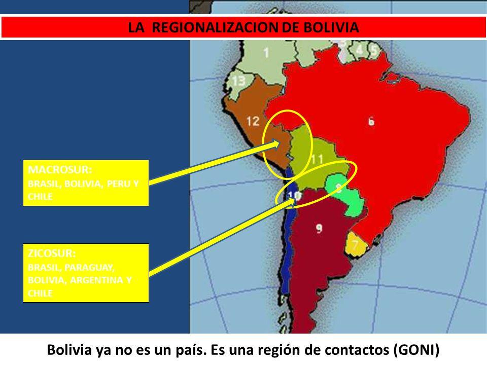 MACROSUR: BRASIL, BOLIVIA, PERU Y CHILE ZICOSUR: BRASIL, PARAGUAY, BOLIVIA, ARGENTINA Y CHILE Bolivia ya no es un país. Es una región de contactos (GO