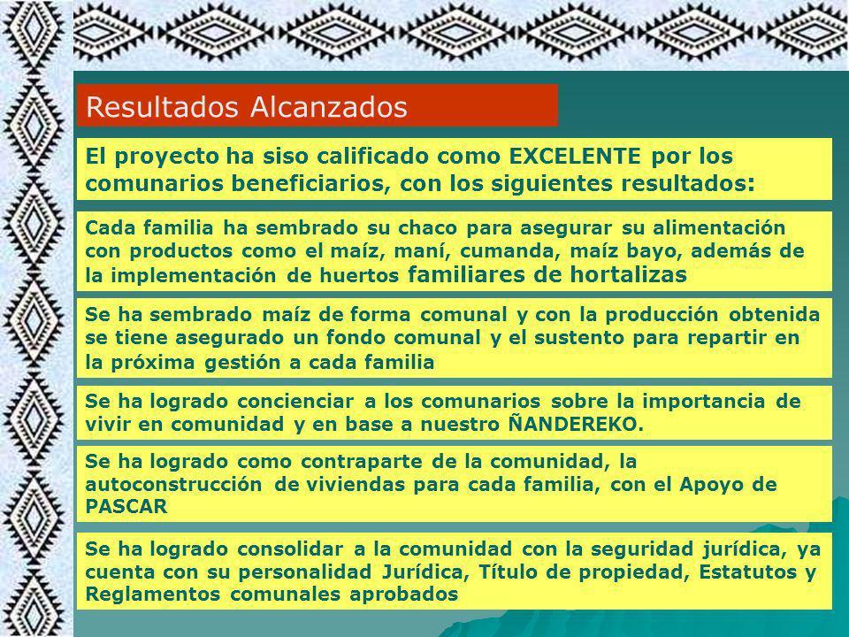 El proyecto ha siso calificado como EXCELENTE por los comunarios beneficiarios, con los siguientes resultados : Resultados Alcanzados Cada familia ha
