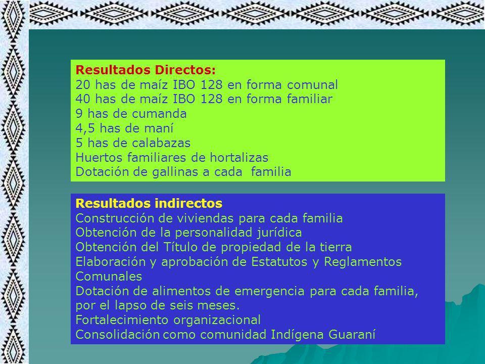 Resultados Directos: 20 has de maíz IBO 128 en forma comunal 40 has de maíz IBO 128 en forma familiar 9 has de cumanda 4,5 has de maní 5 has de calabazas Huertos familiares de hortalizas Dotación de gallinas a cada familia Resultados indirectos Construcción de viviendas para cada familia Obtención de la personalidad jurídica Obtención del Título de propiedad de la tierra Elaboración y aprobación de Estatutos y Reglamentos Comunales Dotación de alimentos de emergencia para cada familia, por el lapso de seis meses.