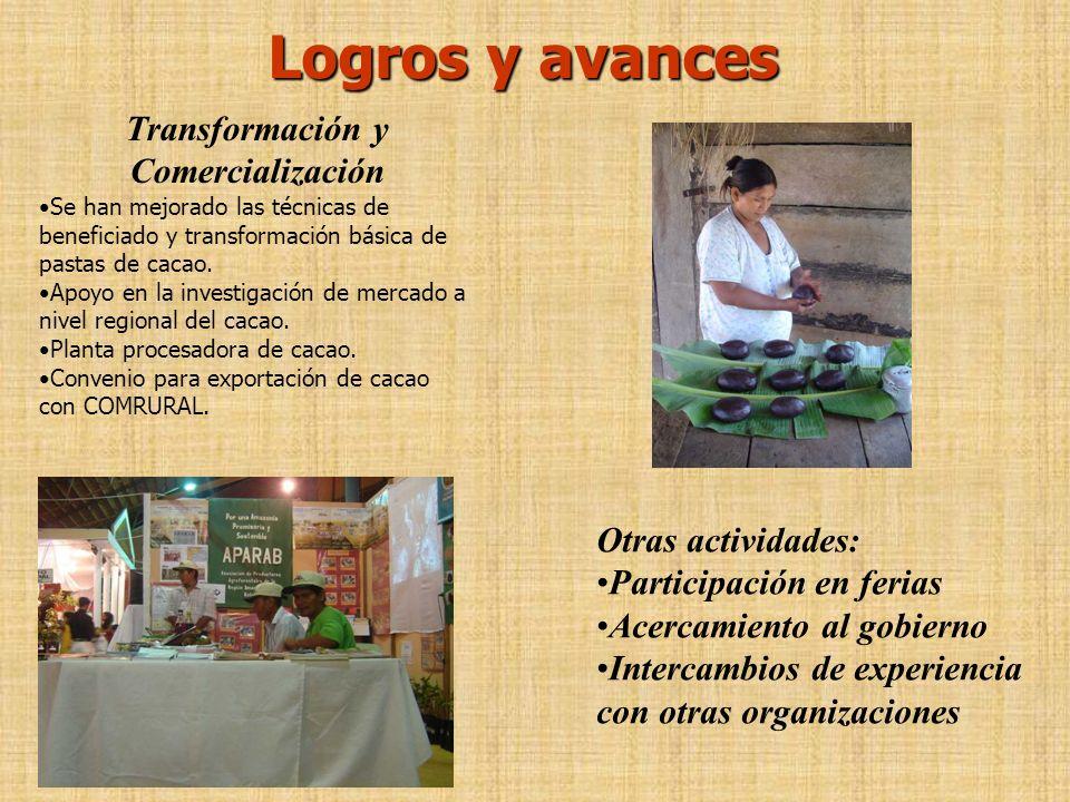 Logros y avances Transformación y Comercialización Se han mejorado las técnicas de beneficiado y transformación básica de pastas de cacao. Apoyo en la