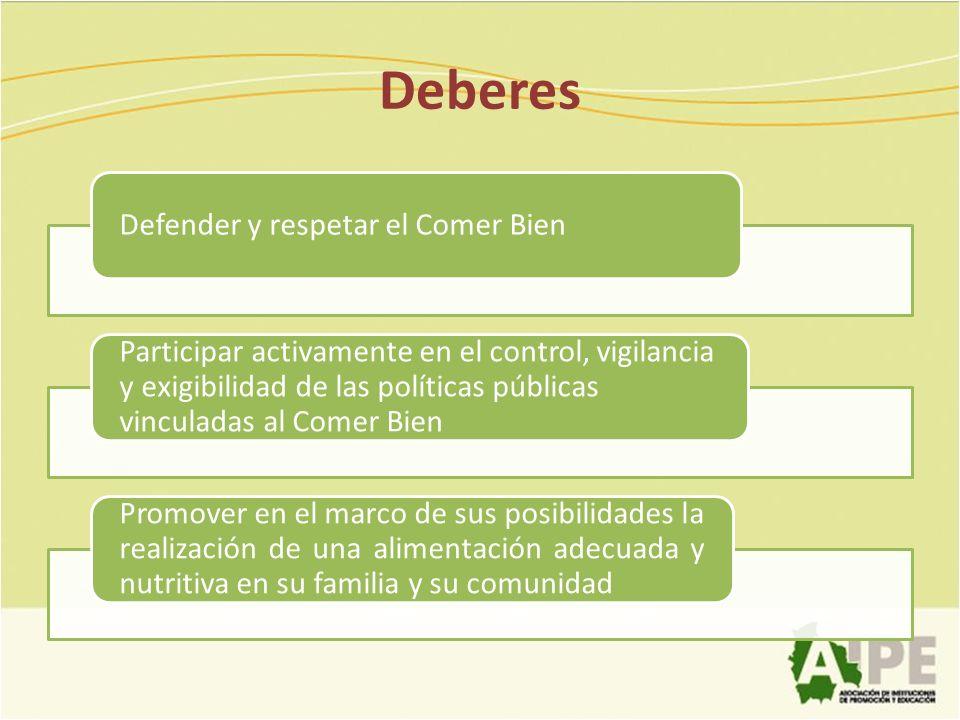 Deberes Defender y respetar el Comer Bien Participar activamente en el control, vigilancia y exigibilidad de las políticas públicas vinculadas al Come
