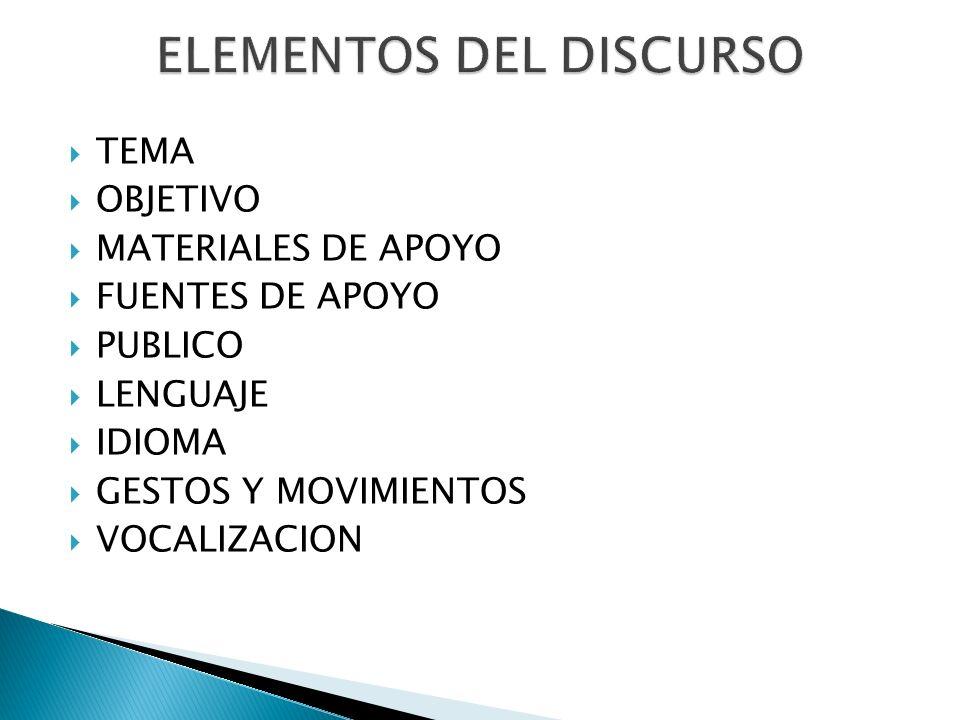 TEMA OBJETIVO MATERIALES DE APOYO FUENTES DE APOYO PUBLICO LENGUAJE IDIOMA GESTOS Y MOVIMIENTOS VOCALIZACION