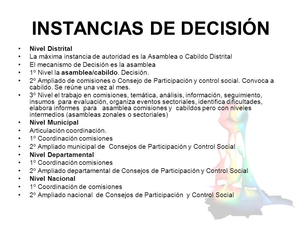 INSTANCIAS DE DECISIÓN Nivel Distrital La máxima instancia de autoridad es la Asamblea o Cabildo Distrital El mecanismo de Decisión es la asamblea 1º