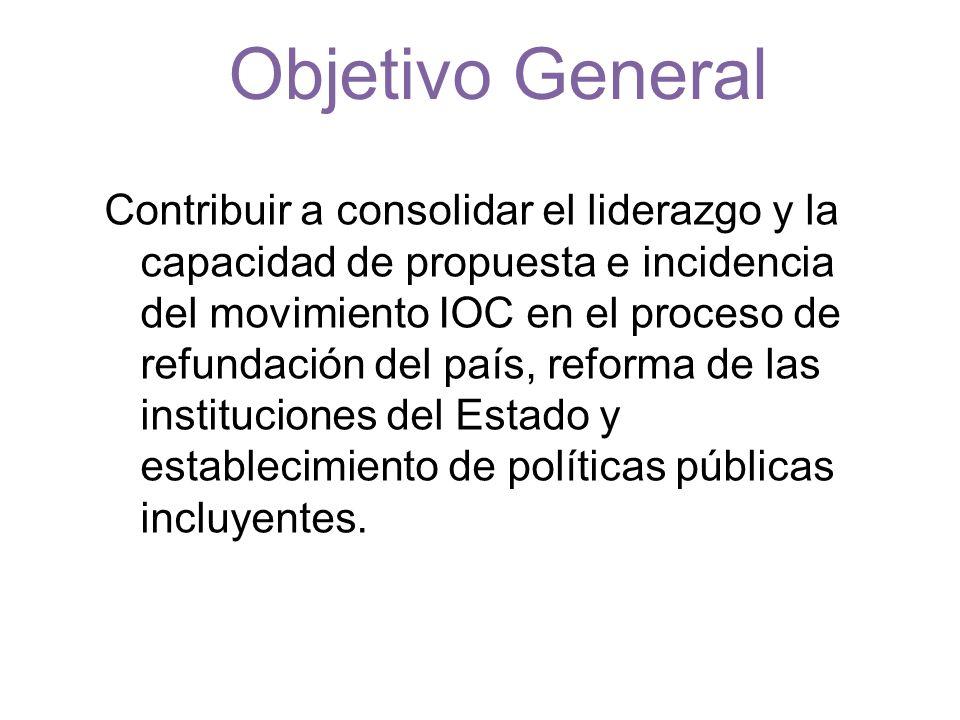 Constituido en 1989 como una herramienta instrumento de las organizaciones procesos de formación política de sus hombres y mujeres, de niveles provinc