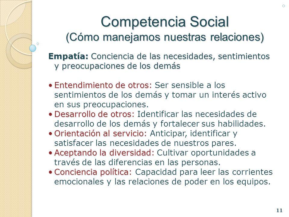 11 Competencia Social (Cómo manejamos nuestras relaciones) Empatía: Conciencia de las necesidades, sentimientos y preocupaciones de los demás Entendim