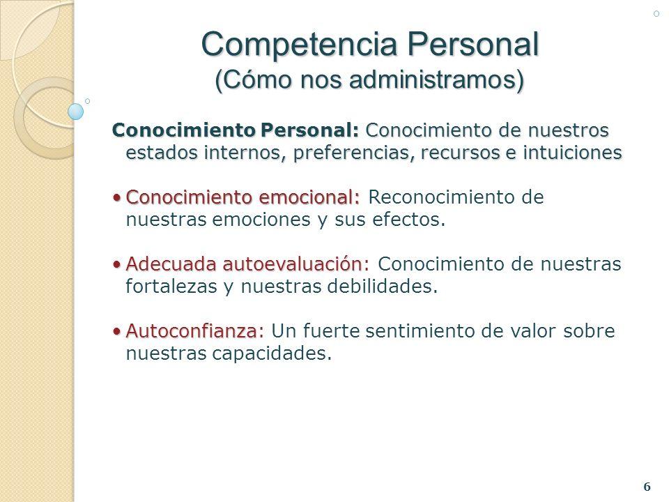 6 Conocimiento Personal: Conocimiento de nuestros estados internos, preferencias, recursos e intuiciones Conocimiento emocional:Conocimiento emocional