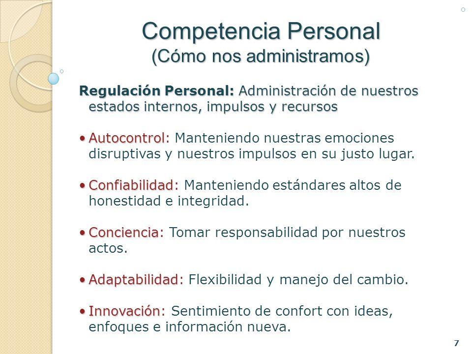 7 Regulación Personal: Administración de nuestros estados internos, impulsos y recursos AutocontrolAutocontrol: Manteniendo nuestras emociones disrupt